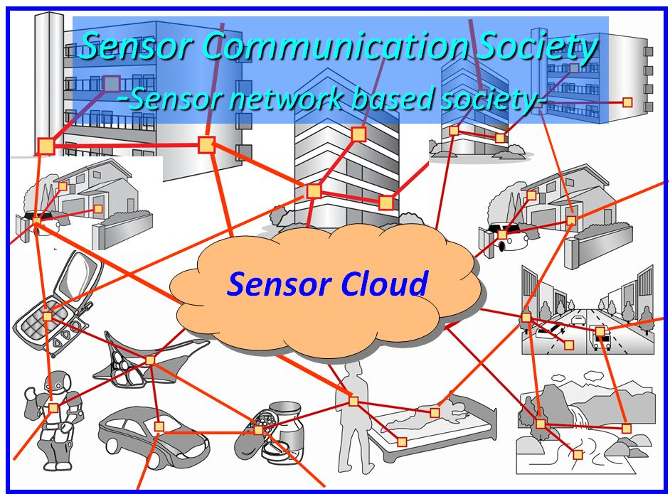 Wireless Sensor Network image
